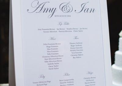Amy-Ian-Weddings-by-Nicola-and-Glen-657 copy